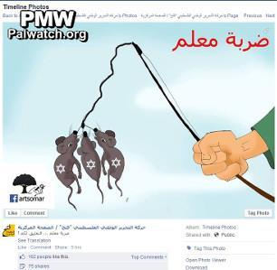 Rapimento tre ragazzi israeliani - vignetta al fatah
