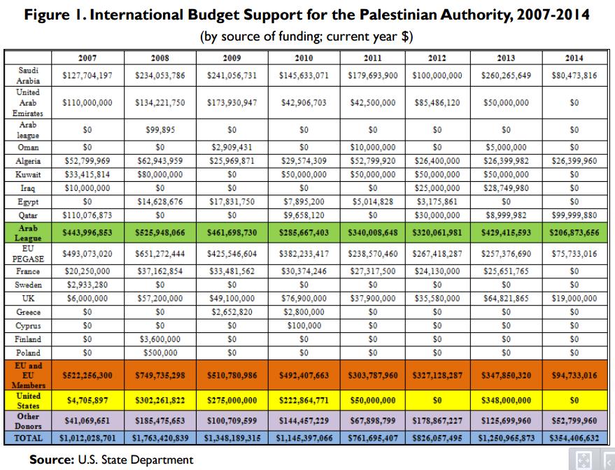 tabella finanziamenti ANP