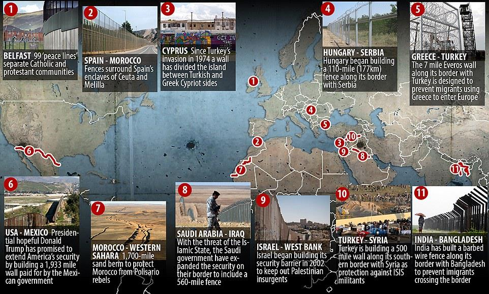 muri nel mondo