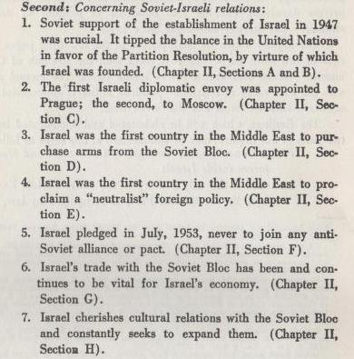 Communism in Israel2
