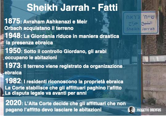 Sheikh Jarrah - infografica